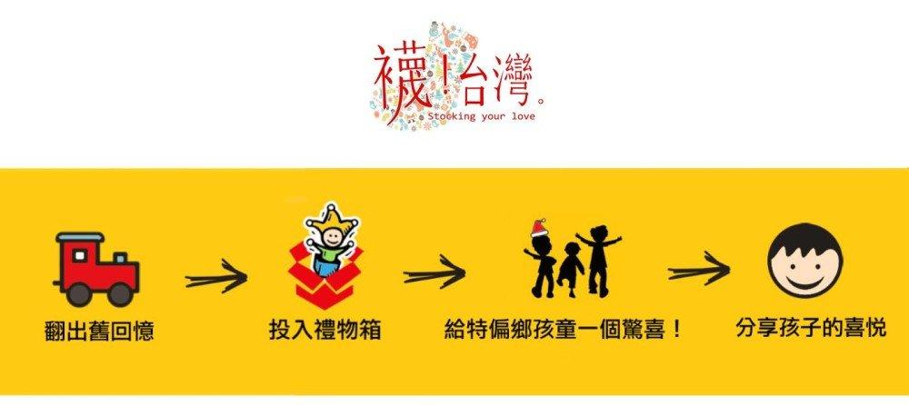 襪台灣步驟
