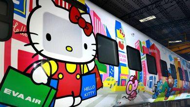 Photo of Hello Kitty變身列車長!台鐵彩繪列車首航