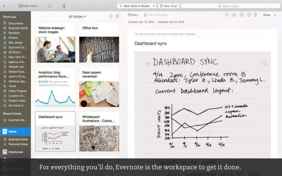 Evernote自由的紀錄方式,讓你在旅遊過程紀下精彩的回憶。〈圖片來源:Evernote app store〉