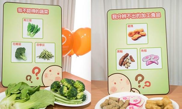 有四成一的兒少無法正確分辨出加工食品與原形食品的不同。(圖片來源:兒福聯盟)