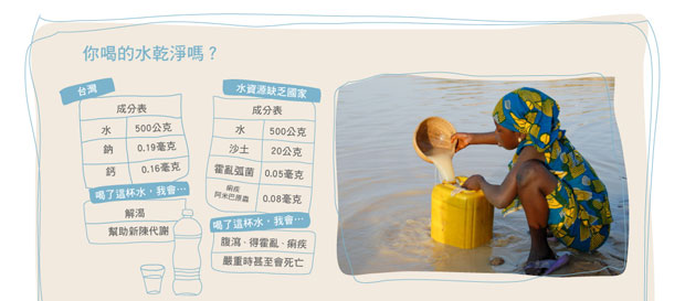 在尚比亞,孩童每天都要走六公里以上取得飲用水,但大多為泥濘水。(圖片來源:台灣世界展望會)