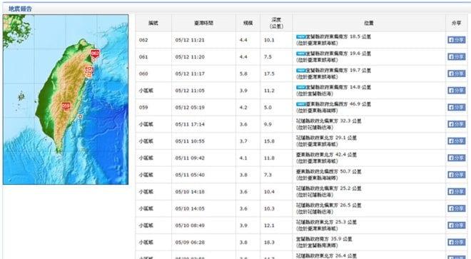 12日上午11時宜蘭縣外海發生規模5.8地震。