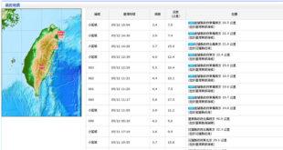 宜蘭縣外海12日上午11時發生規模5.8地震。  圖片來源:中央氣象局