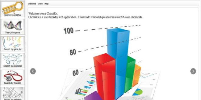 大數據分析系統,可以計算化學物質對人體的健康風險。(圖片來源:國立臺灣師範大學)