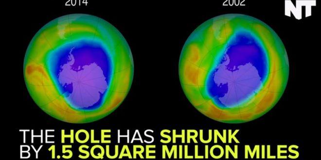 在這張圖中我們可以看到從2002到2014年期間,圖中深藍的部分慢慢減少,代表臭氧層破洞正在癒合。(圖片來源/翻攝自網路)