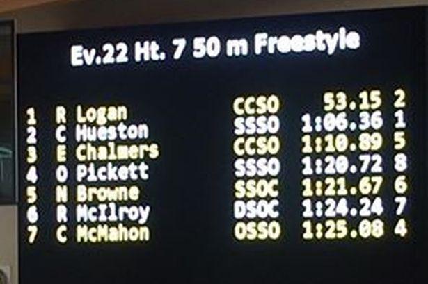 羅力50公尺游泳決賽的成績排名第一。(圖片來源:http://www.belfastlive.co.uk/)