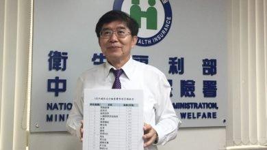 Photo of 「逛醫院」燒健保 36歲男一年做24次電腦斷層