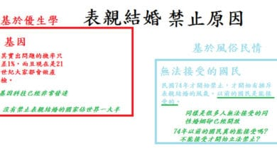 Photo of 網友:已有合法同婚的開放時代 「為何還不開放表親結婚?」