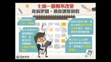 Photo of 新勞基法上路!12行業可連上12天班、影響270萬人