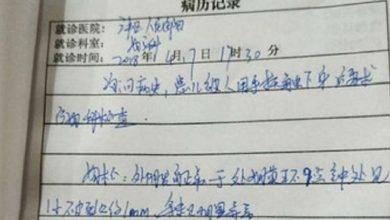 Photo of 50歲男師講台公開猥褻9女學生 家長: 2女童處女膜裂了!