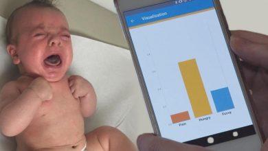 Photo of 新手爸媽必備神器! 美大學發明「寶寶哭聲翻譯機」