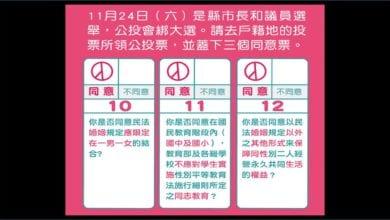 Photo of 「愛家三公投」正式成案 幸福盟籲「1人拉20票」挺家庭