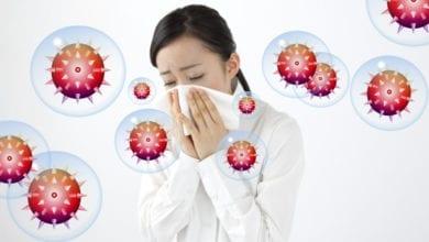 Photo of 預防流感 除了疫苗…還要做到五件事