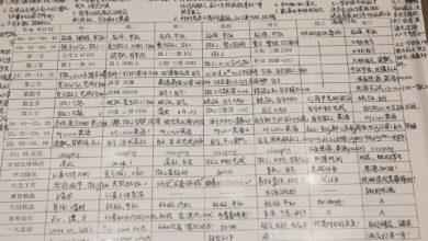 Photo of 清華學霸這樣念書 網驚:自律的天才