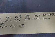 Photo of 她一天餐費僅115元…開銷明細中的這一項感動所有人