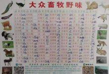 Photo of 陸戒不掉野味!華郵:沒記取17年前SARS教訓