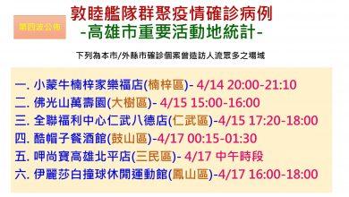 Photo of 9民眾出現疑似症狀 韓國瑜:92名官兵拒絕疫調