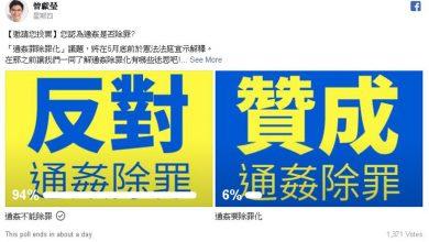 Photo of 投票/9成民眾反對通姦除罪! 連署守護下一代