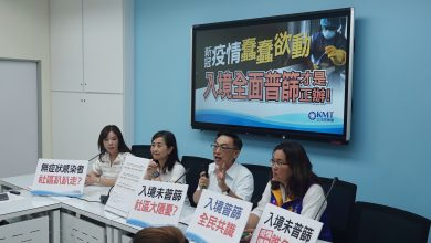 Photo of 國民黨公布民調/82%民眾同意入境台灣全面普篩